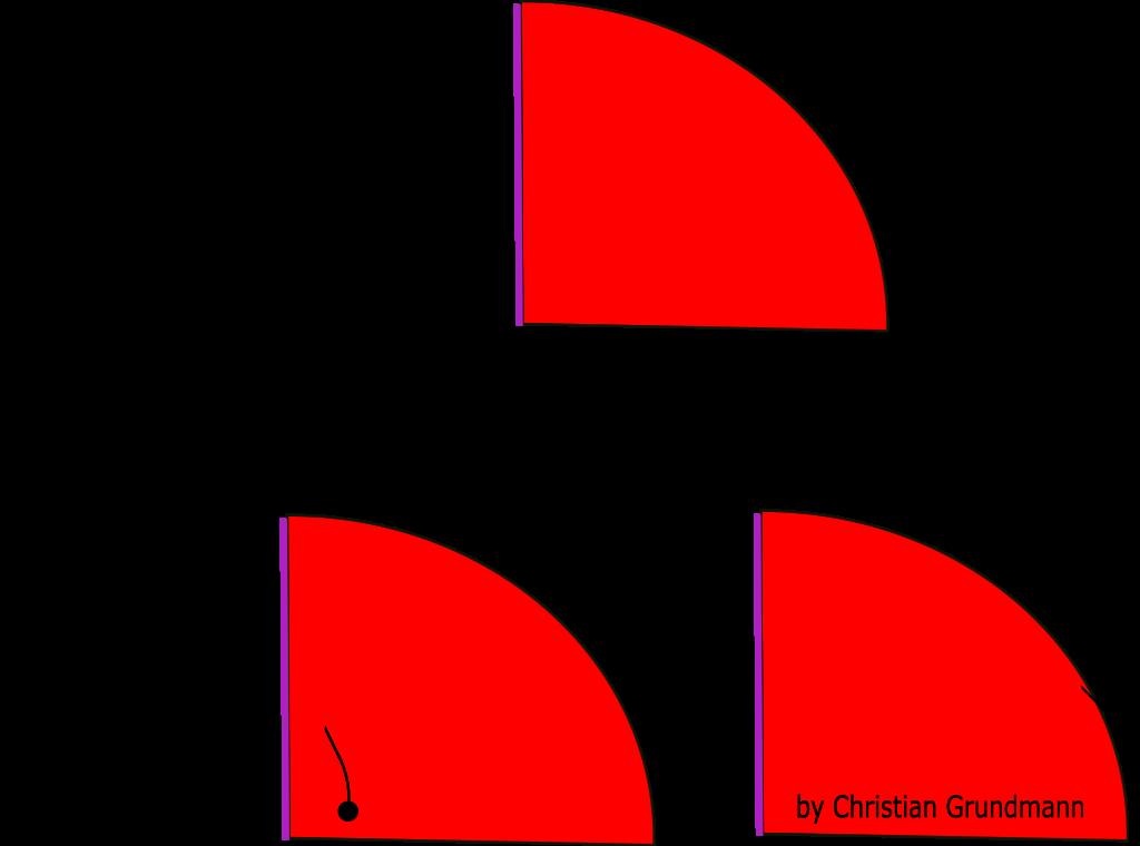 Der Frontstall Teil 3 Gefahr der Kraftentfaltung